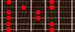 pentatonic scale position 4
